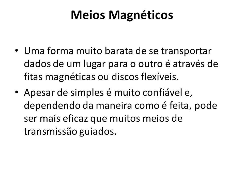 Meios Magnéticos Uma forma muito barata de se transportar dados de um lugar para o outro é através de fitas magnéticas ou discos flexíveis. Apesar de