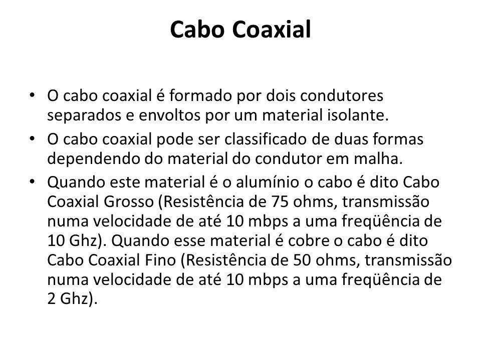 Cabo Coaxial O cabo coaxial é formado por dois condutores separados e envoltos por um material isolante. O cabo coaxial pode ser classificado de duas