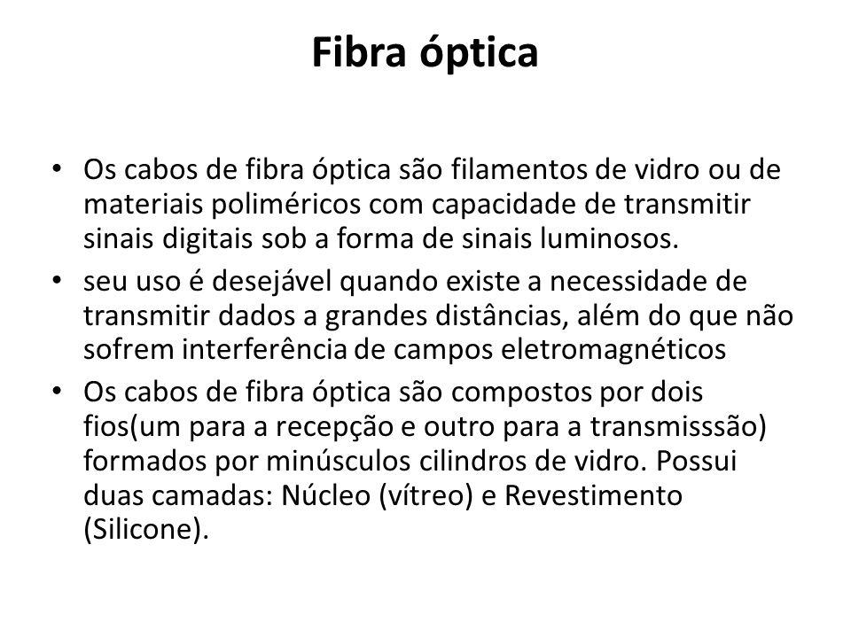 Fibra óptica Os cabos de fibra óptica são filamentos de vidro ou de materiais poliméricos com capacidade de transmitir sinais digitais sob a forma de sinais luminosos.