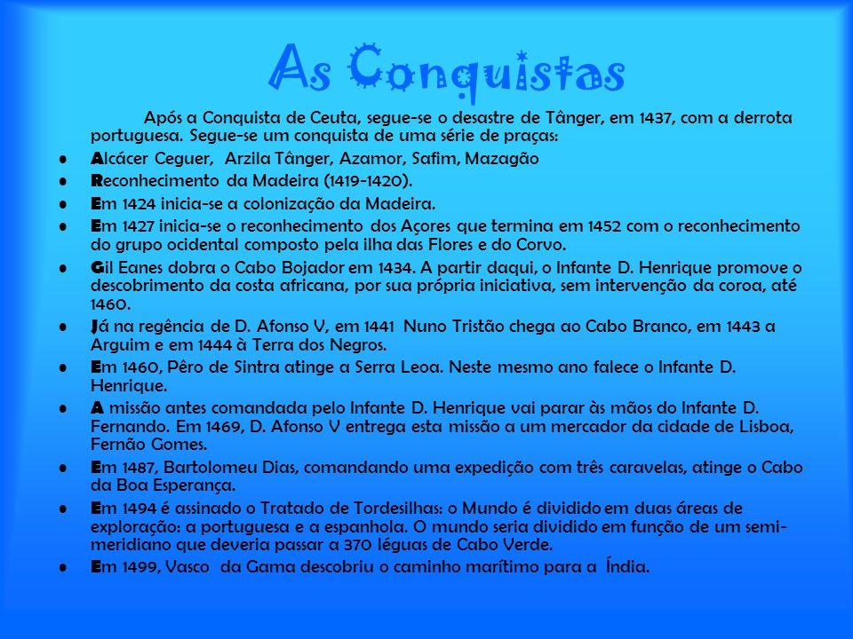 As Conquistas Após a Conquista de Ceuta, segue-se o desastre de Tânger, em 1437, com a derrota portuguesa. Segue-se um conquista de uma série de praça