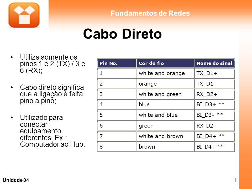 11Unidade 04 Fundamentos de Redes Cabo Direto Utiliza somente os pinos 1 e 2 (TX) / 3 e 6 (RX); Cabo direto significa que a ligação é feita pino a pin