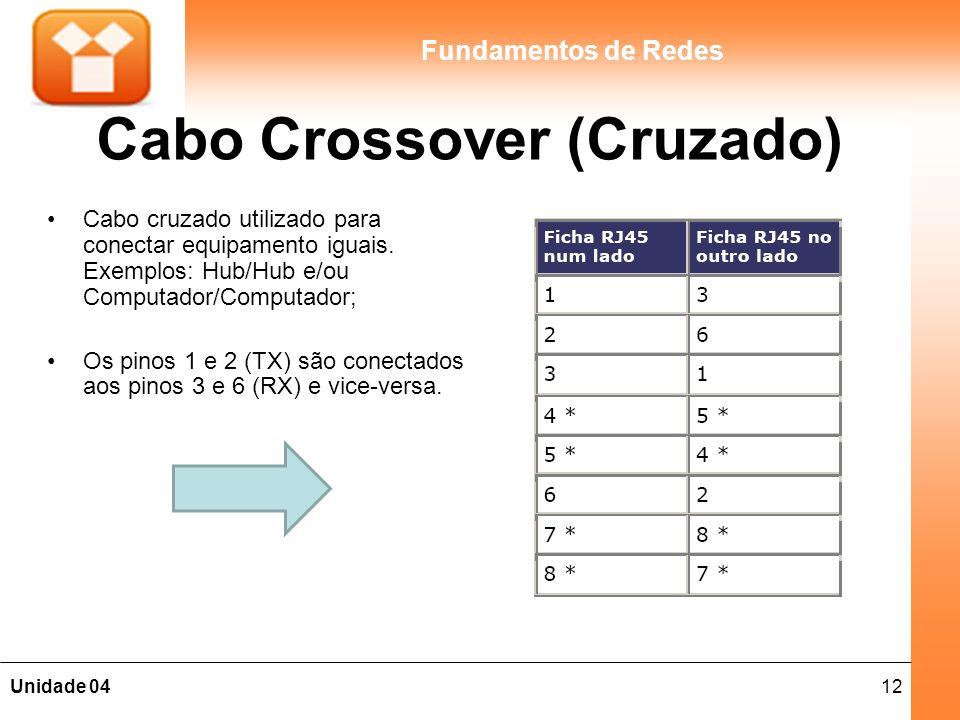 12Unidade 04 Fundamentos de Redes Cabo Crossover (Cruzado) Cabo cruzado utilizado para conectar equipamento iguais. Exemplos: Hub/Hub e/ou Computador/