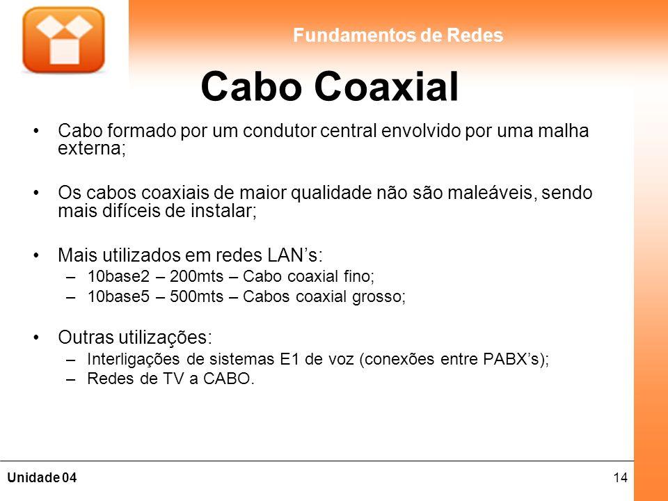 14Unidade 04 Fundamentos de Redes Cabo Coaxial Cabo formado por um condutor central envolvido por uma malha externa; Os cabos coaxiais de maior qualid