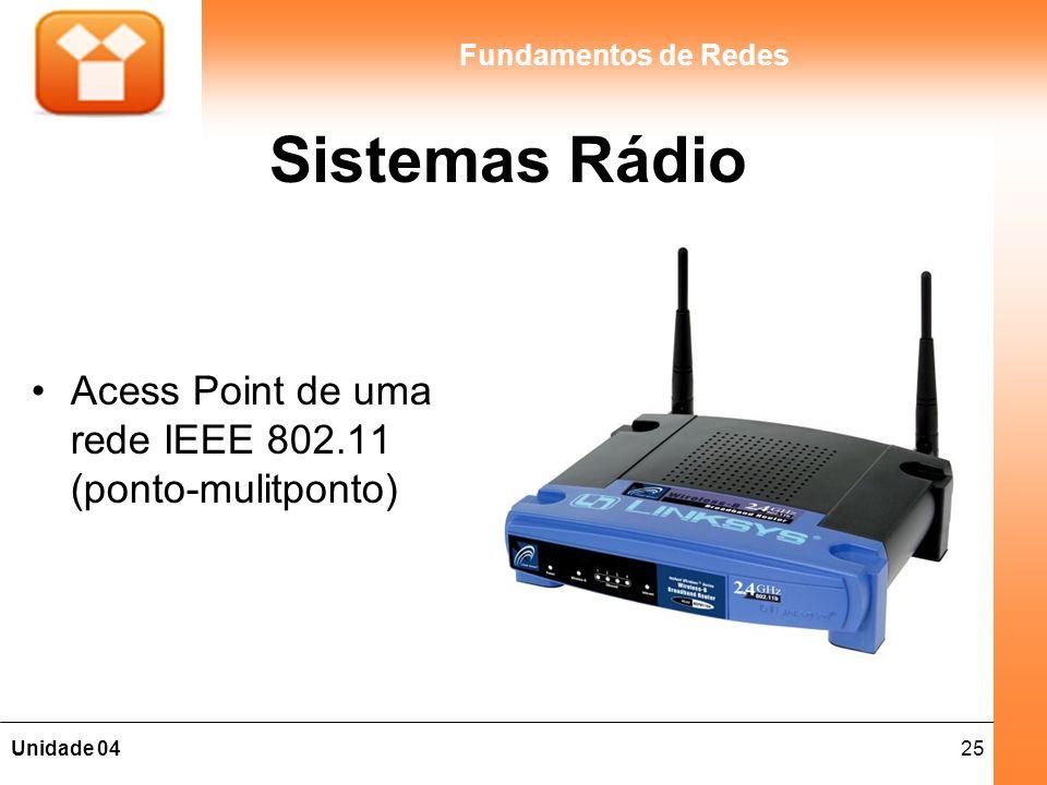 25Unidade 04 Fundamentos de Redes Sistemas Rádio Acess Point de uma rede IEEE 802.11 (ponto-mulitponto)