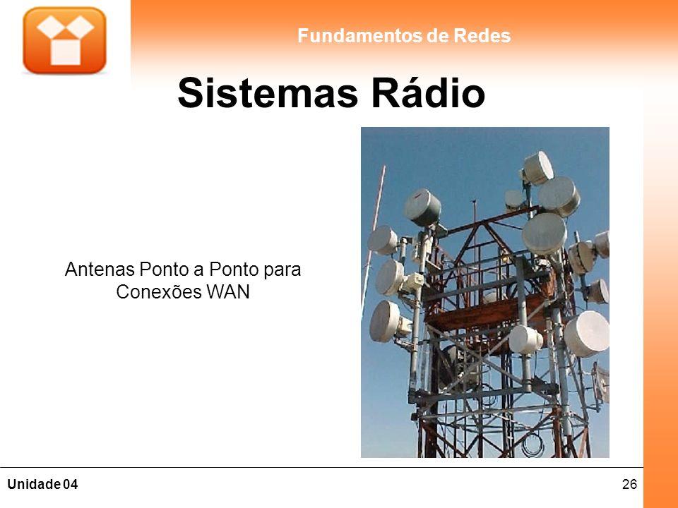 26Unidade 04 Fundamentos de Redes Sistemas Rádio Antenas Ponto a Ponto para Conexões WAN