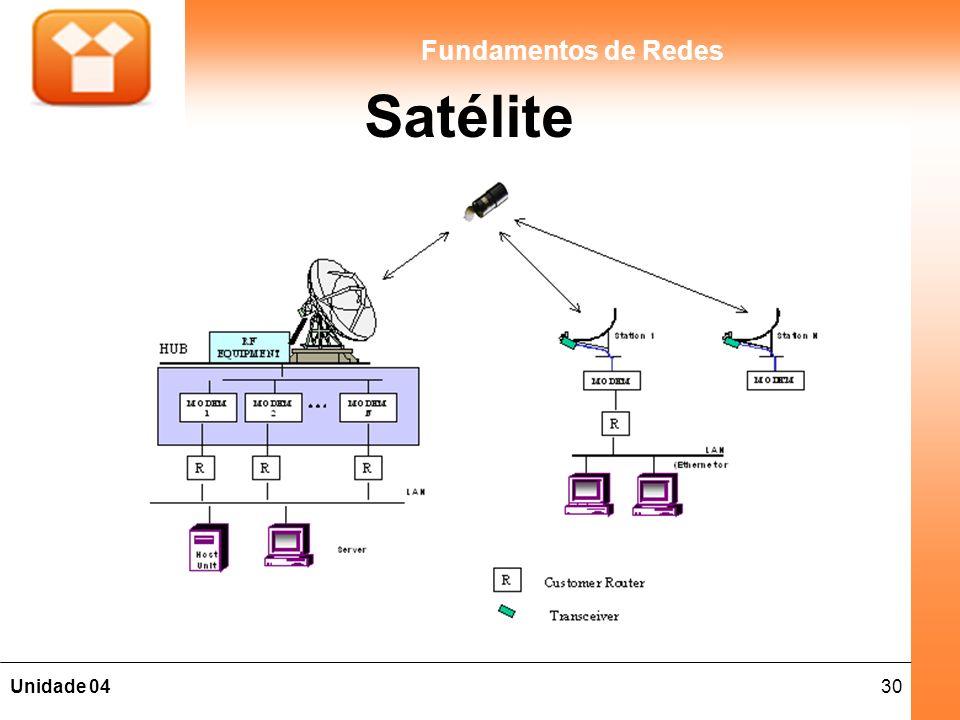 30Unidade 04 Fundamentos de Redes Satélite