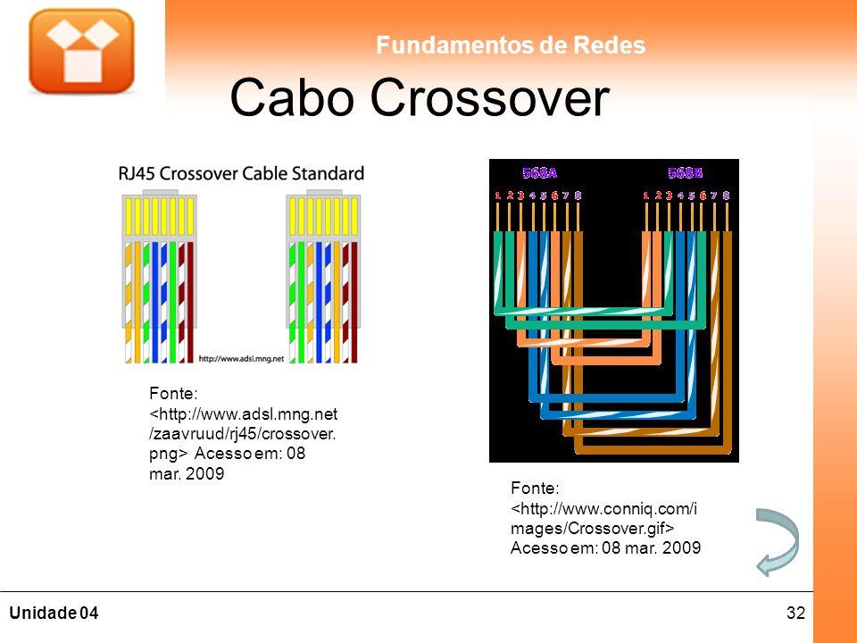 32Unidade 04 Fundamentos de Redes Cabo Crossover Fonte: Acesso em: 08 mar. 2009