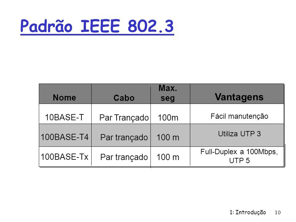 1: Introdução 10 Padrão IEEE 802.3 Nome 10BASE-T 100BASE-T4 100BASE-Tx Cabo Par Trançado Par trançado Max. seg 100m Vantagens Fácil manutenção Utiliza