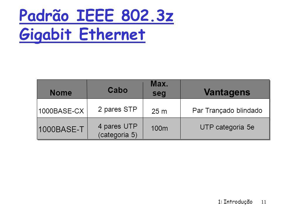 1: Introdução 11 Padrão IEEE 802.3z Gigabit Ethernet Nome 1000BASE-CX 1000BASE-T Cabo 2 pares STP 4 pares UTP (categoria 5) Max. seg 25 m 100m Vantage
