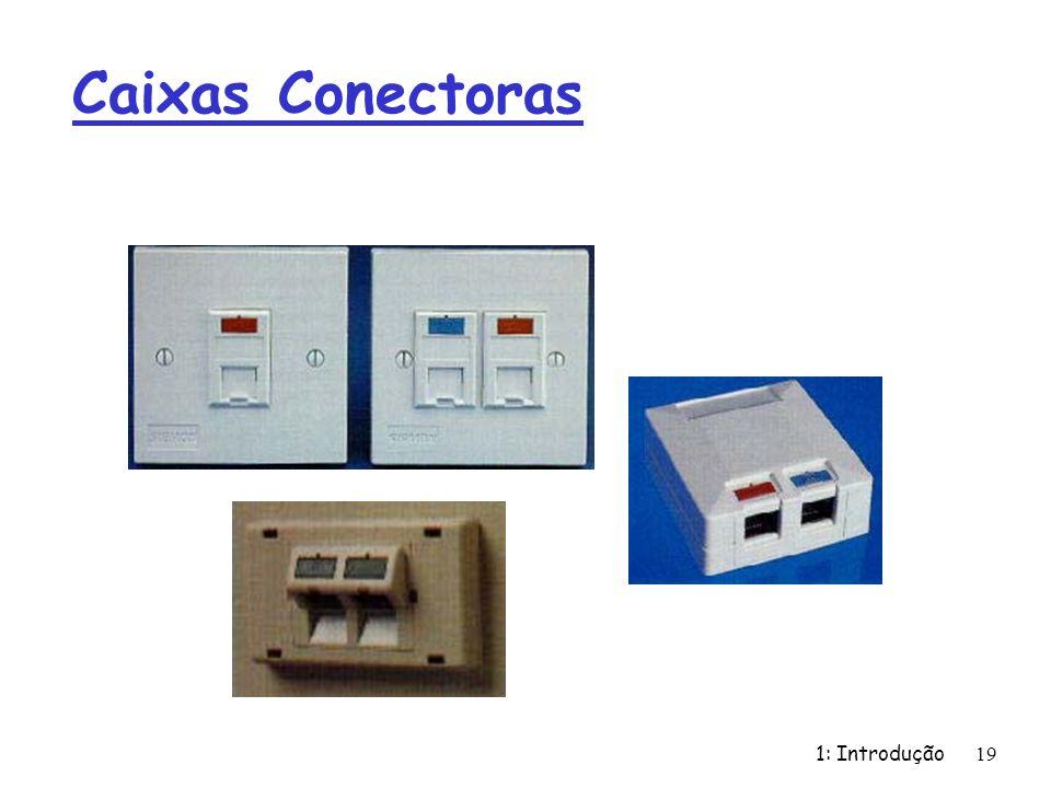 1: Introdução 19 Caixas Conectoras