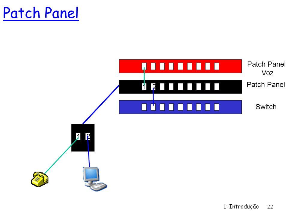 1: Introdução 22 Patch Panel Voz Patch Panel Switch 1 2 Patch Panel