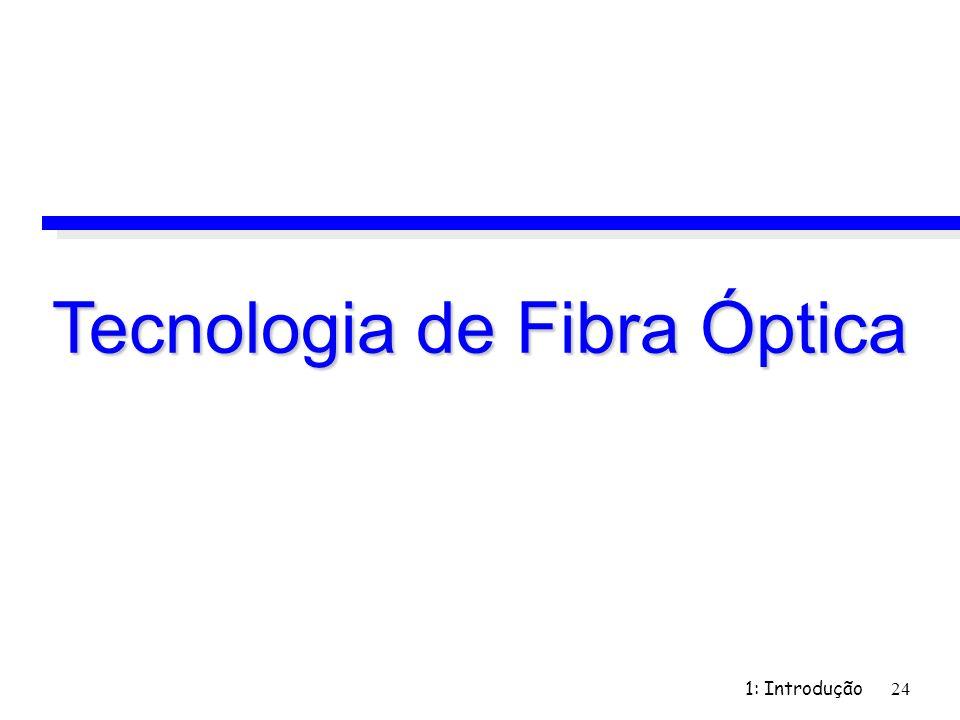 1: Introdução 24 Tecnologia de Fibra Óptica