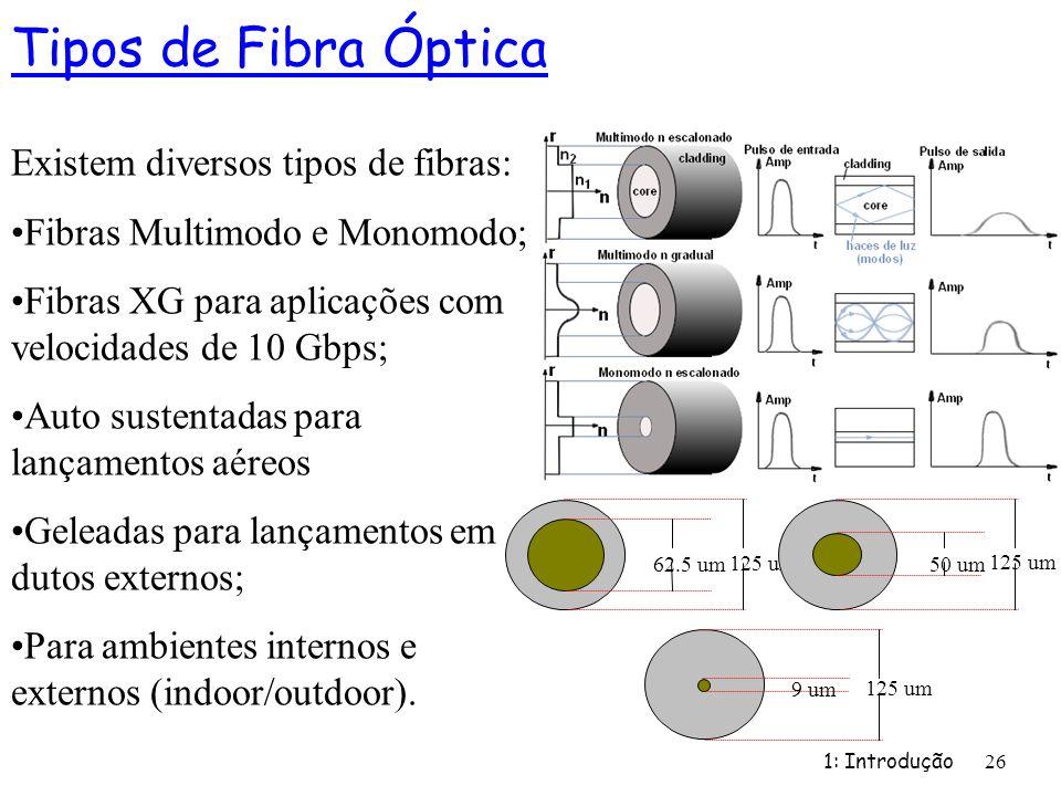 1: Introdução 26 Existem diversos tipos de fibras: Fibras Multimodo e Monomodo; Fibras XG para aplicações com velocidades de 10 Gbps; Auto sustentadas