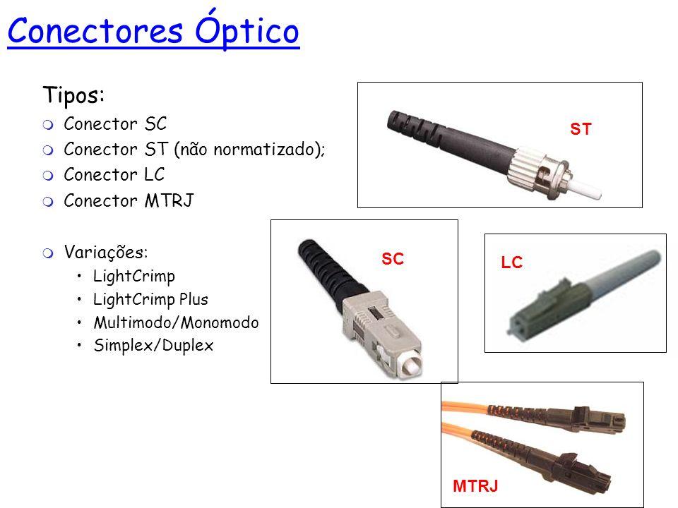 1: Introdução 27 Tipos: m Conector SC m Conector ST (não normatizado); m Conector LC m Conector MTRJ m Variações: LightCrimp LightCrimp Plus Multimodo