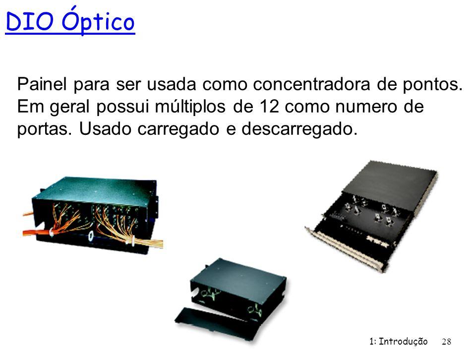1: Introdução 28 DIO Óptico Painel para ser usada como concentradora de pontos. Em geral possui múltiplos de 12 como numero de portas. Usado carregado