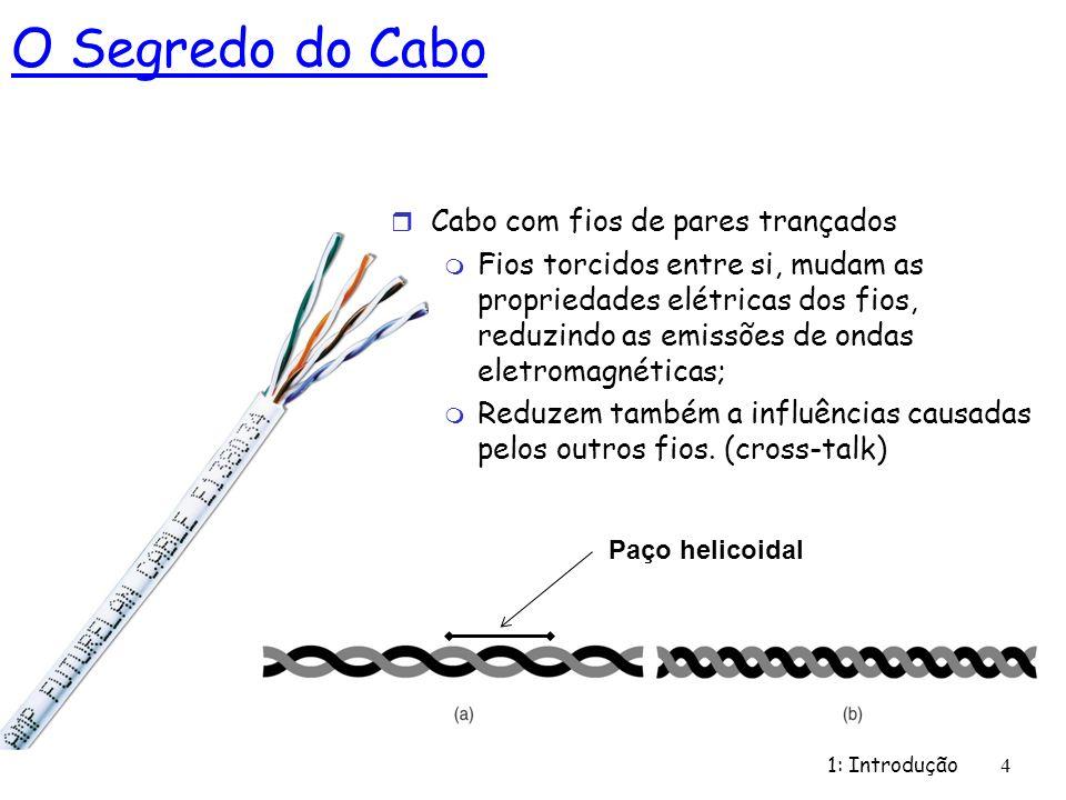 1: Introdução 4 r Cabo com fios de pares trançados: m Fios torcidos entre si, mudam as propriedades elétricas dos fios, reduzindo as emissões de ondas