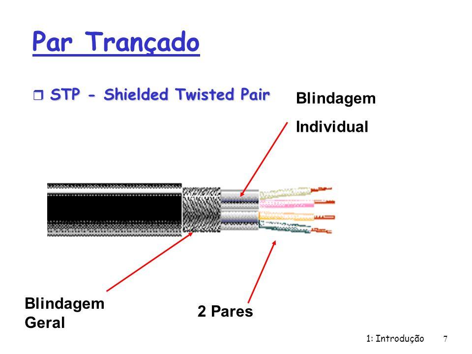 1: Introdução 7 Par Trançado r STP - Shielded Twisted Pair Blindagem Individual 2 Pares Blindagem Geral