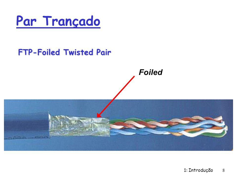 1: Introdução 8 Par Trançado FTP-Foiled Twisted Pair Foiled