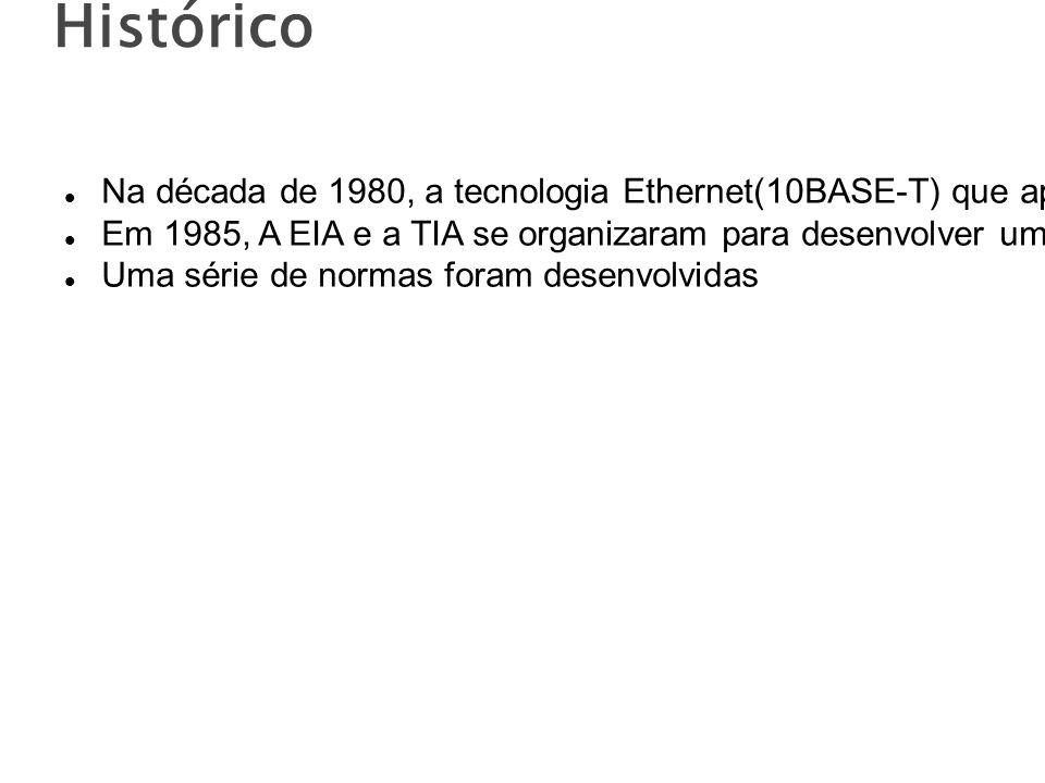 Histórico Na década de 1980, a tecnologia Ethernet(10BASE-T) que apresentava taxa de transferência de 10MB/s passou a ser implementada em cabeamento Categoria 3/ Classe C Em 1985, A EIA e a TIA se organizaram para desenvolver um conjunto uniforme de padrões para cabeamento de telecomunicações em edifícios comerciais.
