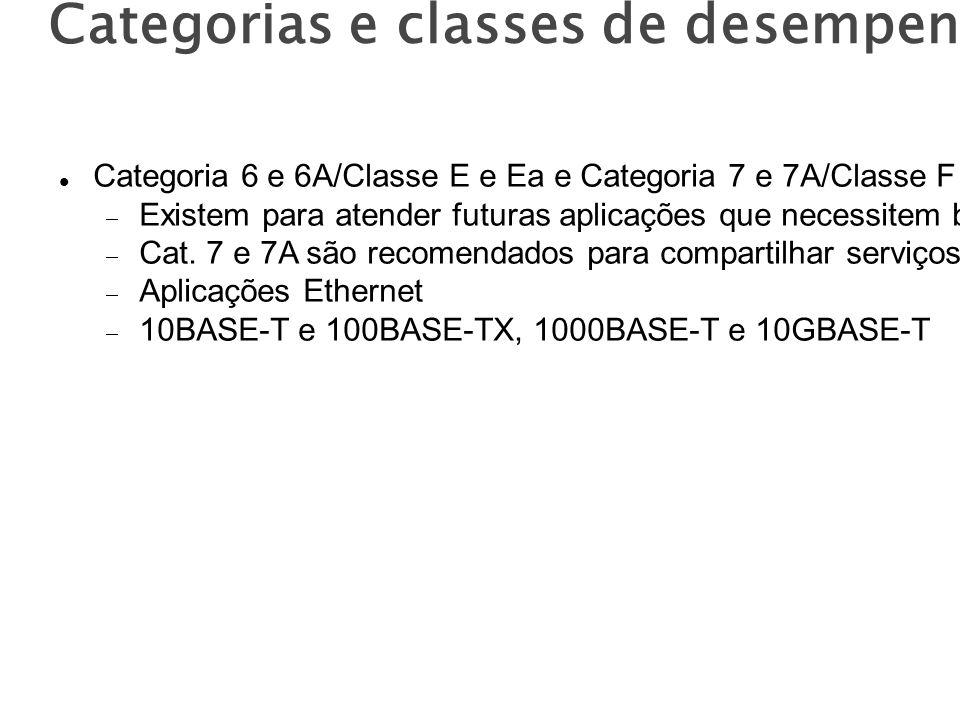 Categorias e classes de desempenho Categoria 6 e 6A/Classe E e Ea e Categoria 7 e 7A/Classe F e Fa Existem para atender futuras aplicações que necessitem bandas ainda maiores ou fornecerem canais livres de ruídos e com baixos níveis de interferência eletromagnética Cat.