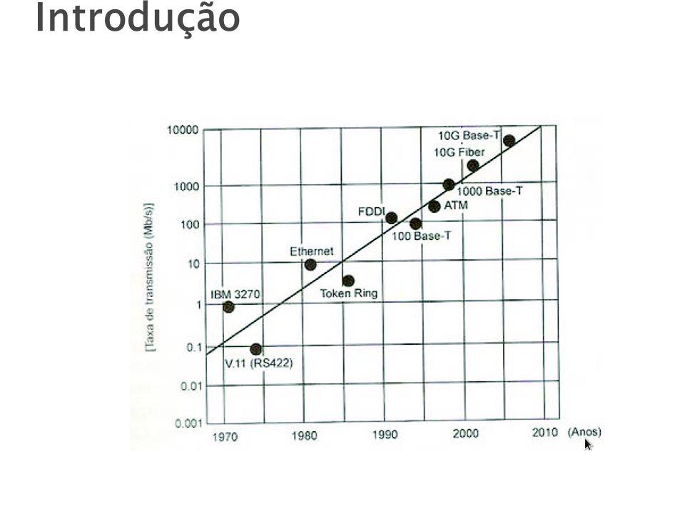 ANSI/TIA-568-C Uma metodologia de teste de laboratório única foi desenvolvida para todos os componentes de todas as categorias de desempenho A atenuação de acoplamento está sob estudo para sistemas de cabeamento blindado Aspectos cobertos pela ANSI/TIA-568-C.2: Requisitos Mecânicos Canais, enlaces permanentes, patch cords e conectores Código de cores e padrões de terminação Desempenho e confiabilidade Requisitos de transmissão – parâmetros elétricos e limites Confiabilidade do conector Requisitos e procedimentos de testes Arranjos de testes de conectores e impedância de transferência Instalações em temperaturas altas