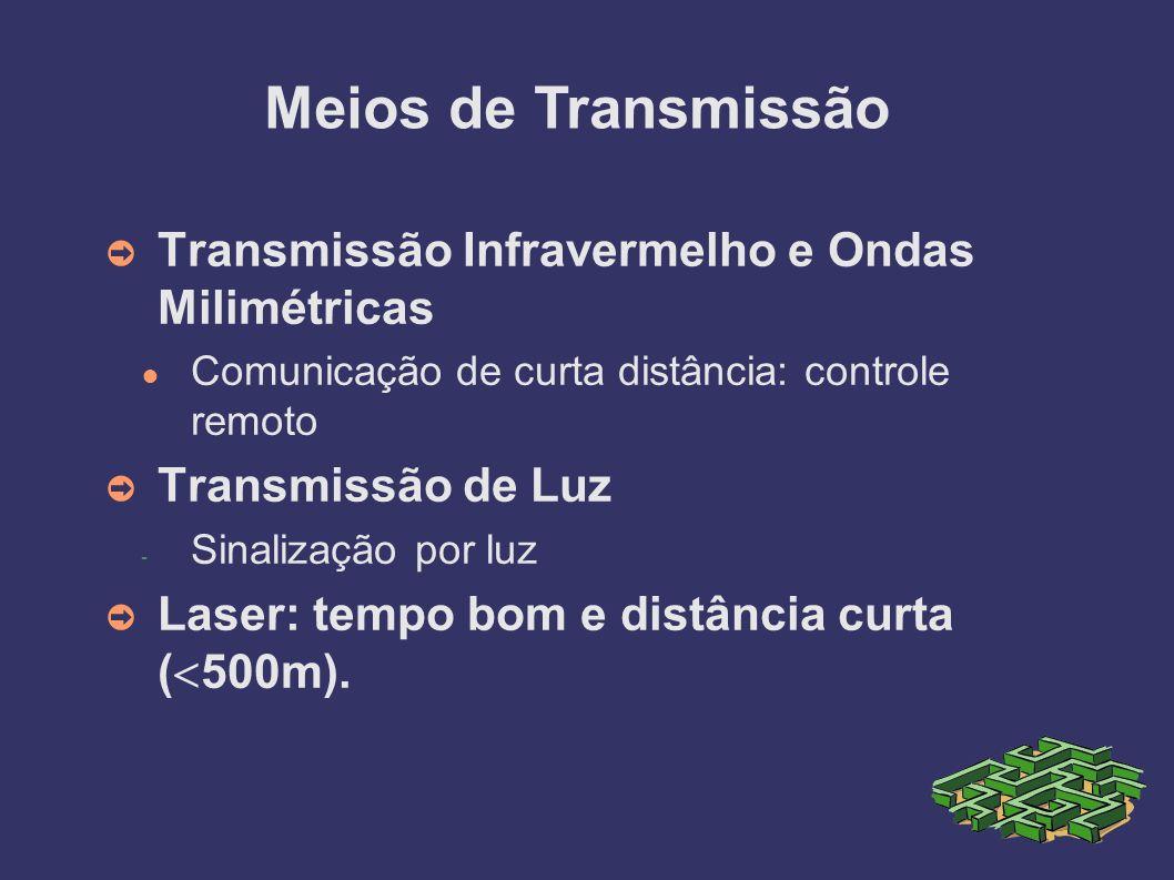 Transmissão Infravermelho e Ondas Milimétricas Comunicação de curta distância: controle remoto Transmissão de Luz - Sinalização por luz Laser: tempo bom e distância curta ( 500m).