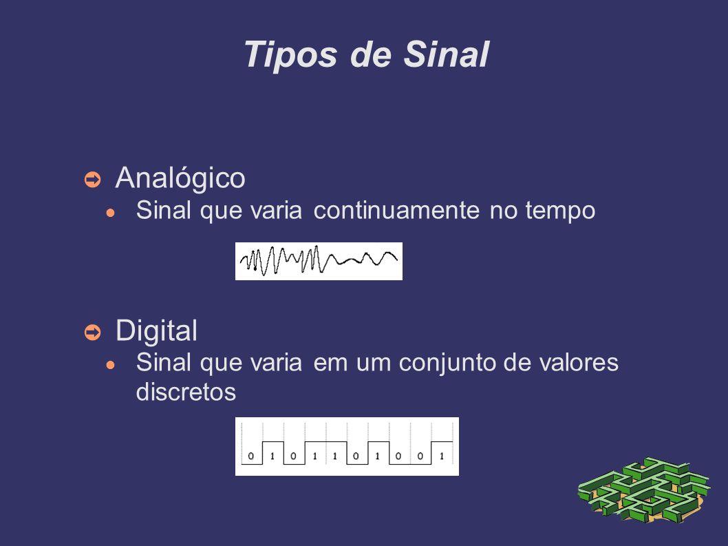Tipos de Sinal Analógico Sinal que varia continuamente no tempo Digital Sinal que varia em um conjunto de valores discretos