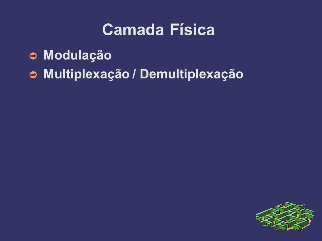 Modulação Multiplexação / Demultiplexação Camada Física