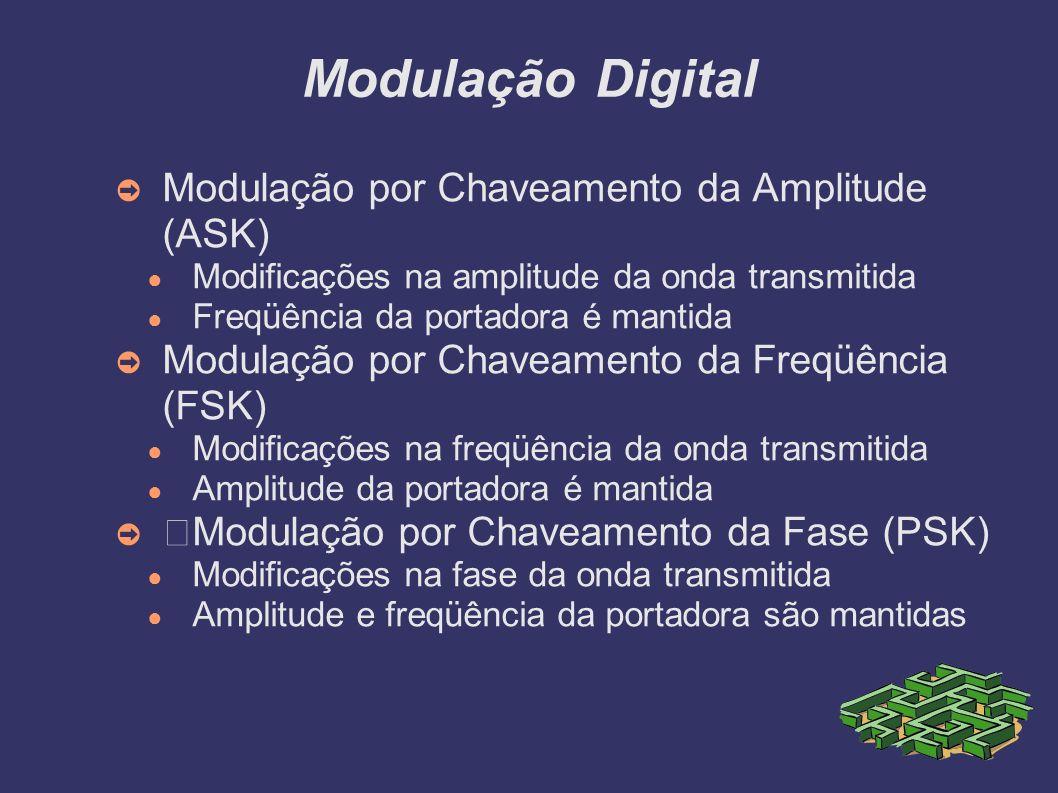 Modulação Digital Modulação por Chaveamento da Amplitude (ASK) Modificações na amplitude da onda transmitida Freqüência da portadora é mantida Modulação por Chaveamento da Freqüência (FSK) Modificações na freqüência da onda transmitida Amplitude da portadora é mantida ‡Modulação por Chaveamento da Fase (PSK) Modificações na fase da onda transmitida Amplitude e freqüência da portadora são mantidas