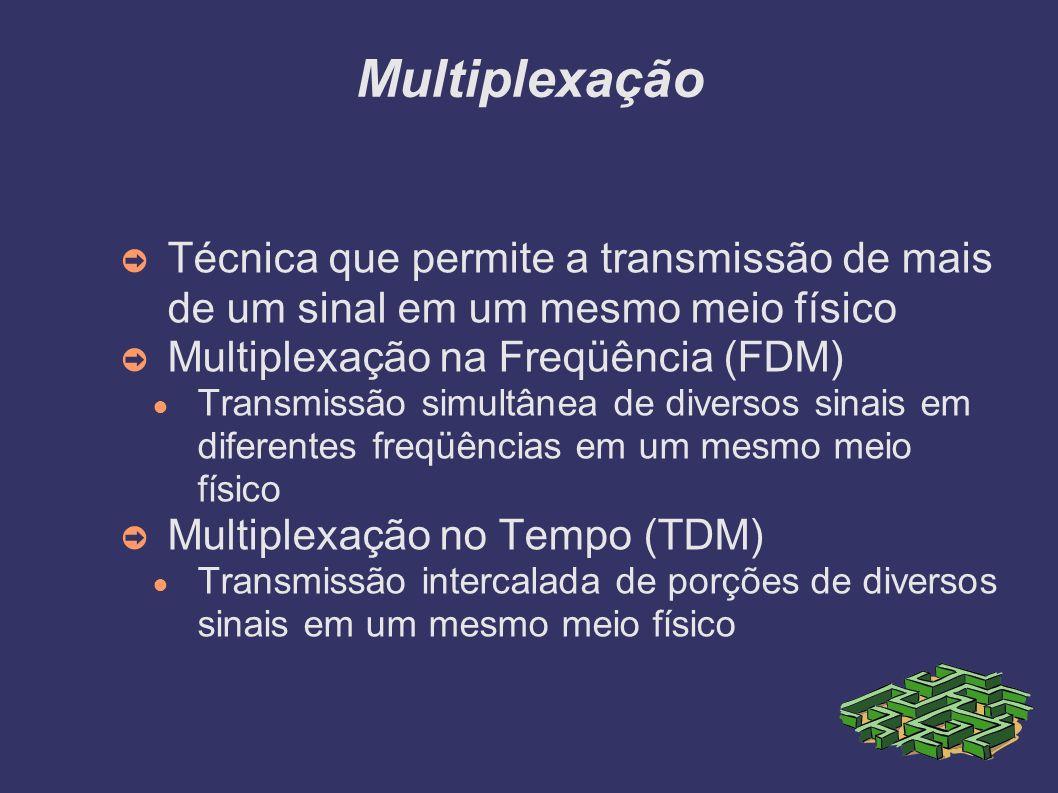 Multiplexação Técnica que permite a transmissão de mais de um sinal em um mesmo meio físico Multiplexação na Freqüência (FDM) Transmissão simultânea de diversos sinais em diferentes freqüências em um mesmo meio físico Multiplexação no Tempo (TDM) Transmissão intercalada de porções de diversos sinais em um mesmo meio físico
