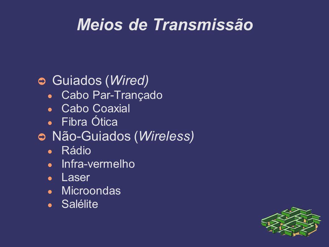 Meios de Transmissão Guiados (Wired) Cabo Par-Trançado Cabo Coaxial Fibra Ótica Não-Guiados (Wireless) Rádio Infra-vermelho Laser Microondas Salélite