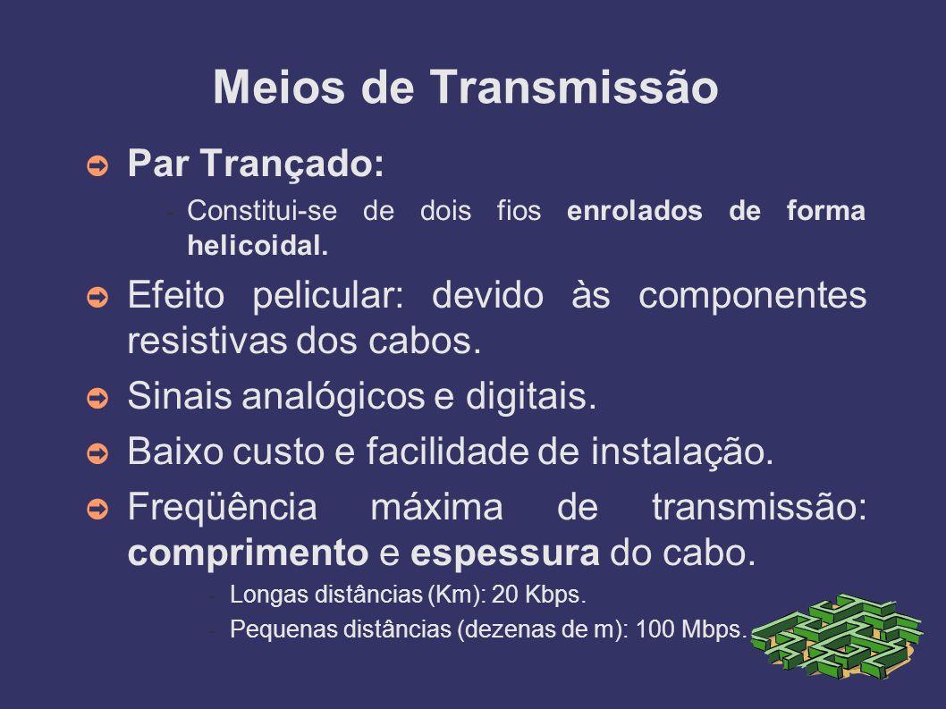 Meios de Transmissão Par Trançado: - Constitui-se de dois fios enrolados de forma helicoidal.