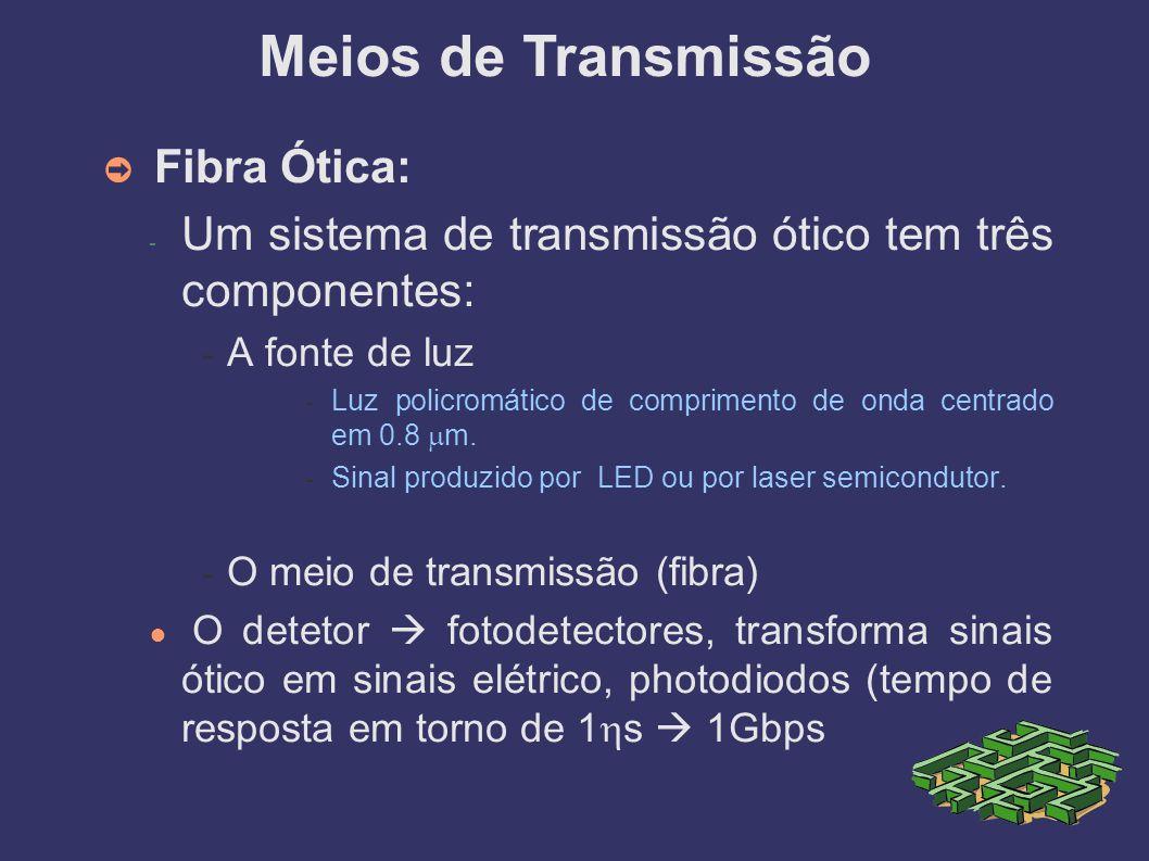 Fibra Ótica: - Um sistema de transmissão ótico tem três componentes: - A fonte de luz - Luz policromático de comprimento de onda centrado em 0.8 m.