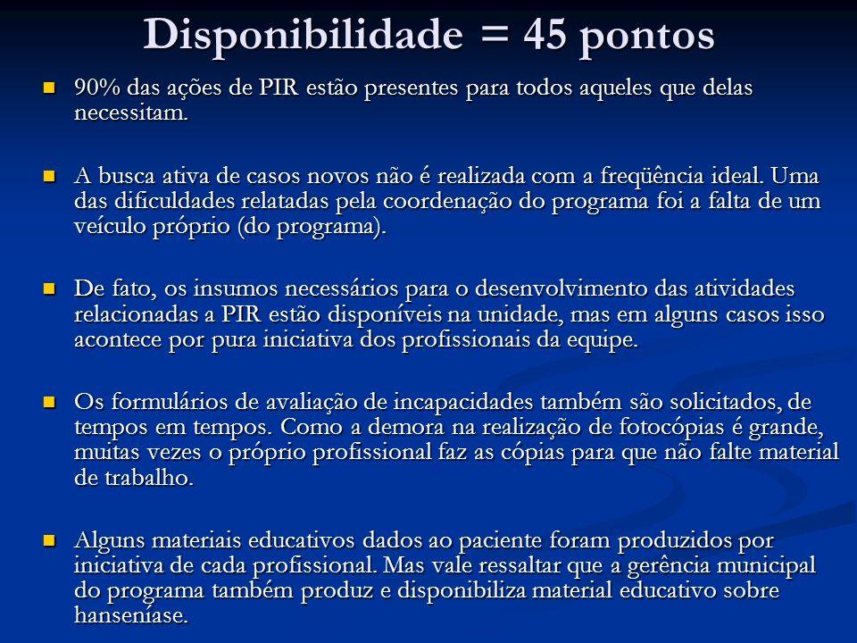 Disponibilidade = 45 pontos 90% das ações de PIR estão presentes para todos aqueles que delas necessitam. 90% das ações de PIR estão presentes para to