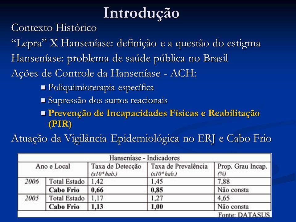 Introdução Contexto Histórico Lepra X Hanseníase: definição e a questão do estigma Hanseníase: problema de saúde pública no Brasil Ações de Controle da Hanseníase - ACH: Poliquimioterapia específica Poliquimioterapia específica Supressão dos surtos reacionais Supressão dos surtos reacionais Prevenção de Incapacidades Físicas e Reabilitação (PIR) Prevenção de Incapacidades Físicas e Reabilitação (PIR) Atuação da Vigilância Epidemiológica no ERJ e Cabo Frio