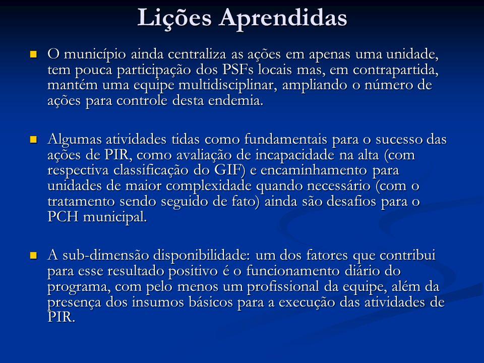 Lições Aprendidas O município ainda centraliza as ações em apenas uma unidade, tem pouca participação dos PSFs locais mas, em contrapartida, mantém um