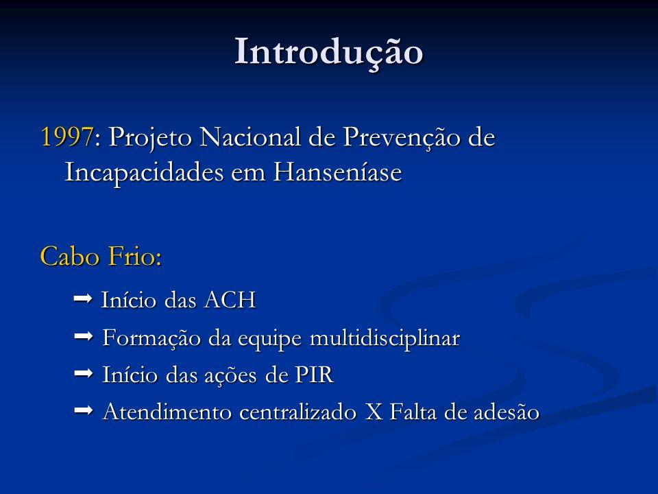 Introdução 1997: Projeto Nacional de Prevenção de Incapacidades em Hanseníase Cabo Frio: Início das ACH Início das ACH Formação da equipe multidiscipl