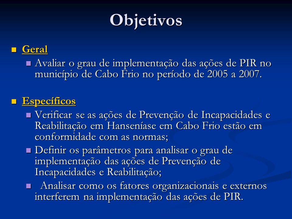 Objetivos Geral Geral Avaliar o grau de implementação das ações de PIR no município de Cabo Frio no período de 2005 a 2007. Avaliar o grau de implemen