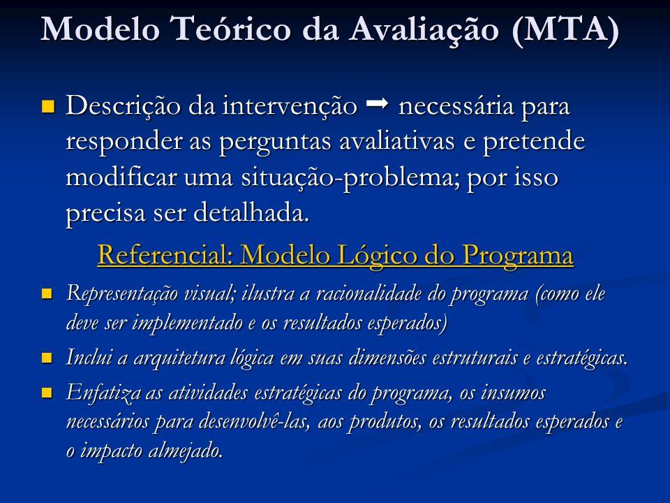 Modelo Teórico da Avaliação (MTA) Descrição da intervenção necessária para responder as perguntas avaliativas e pretende modificar uma situação-problema; por isso precisa ser detalhada.