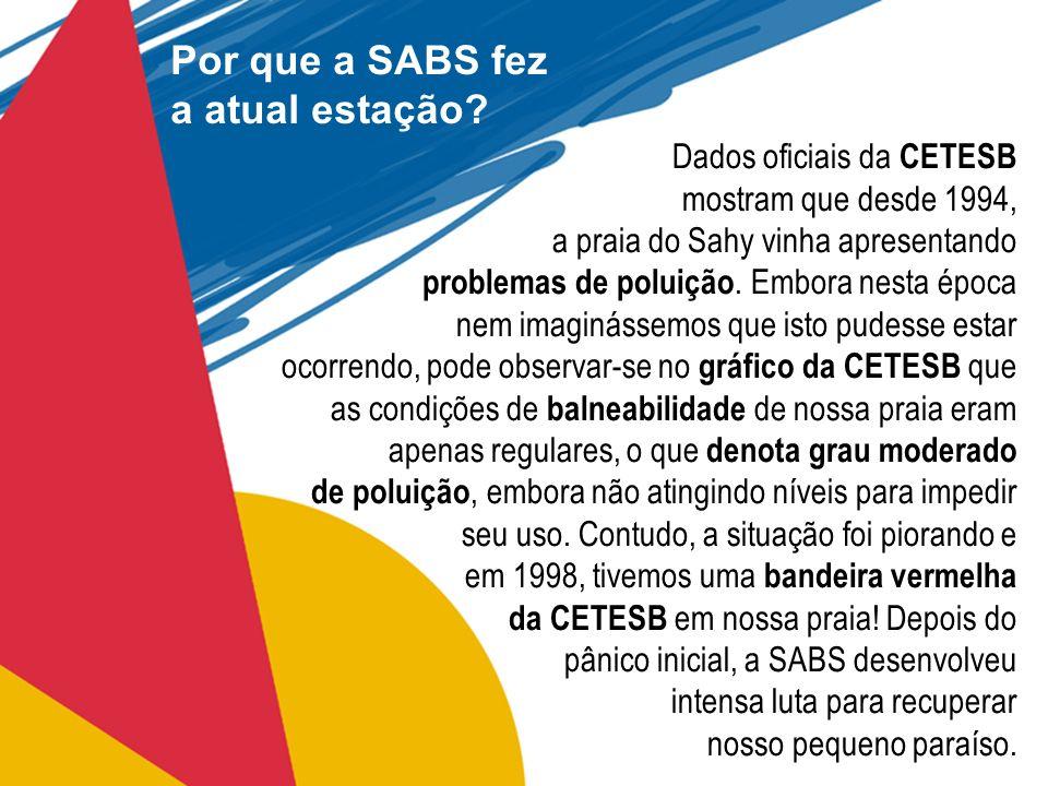Por que a SABS fez a atual estação? Dados oficiais da CETESB mostram que desde 1994, a praia do Sahy vinha apresentando problemas de poluição. Embora