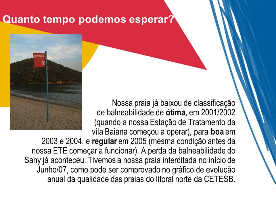 Nossa praia já baixou de classificação de balneabilidade de ótima, em 2001/2002 (quando a nossa Estação de Tratamento da vila Baiana começou a operar)