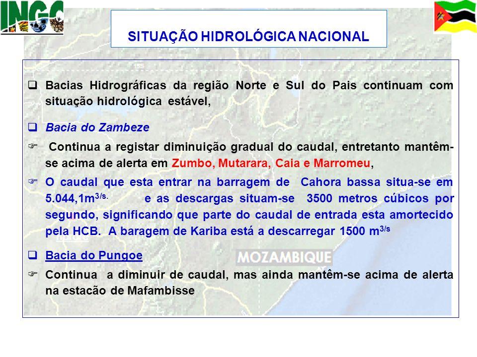 11 Bacias Hidrográficas da região Norte e Sul do Pais continuam com situação hidrológica estável, Bacia do Zambeze Continua a registar diminuição grad