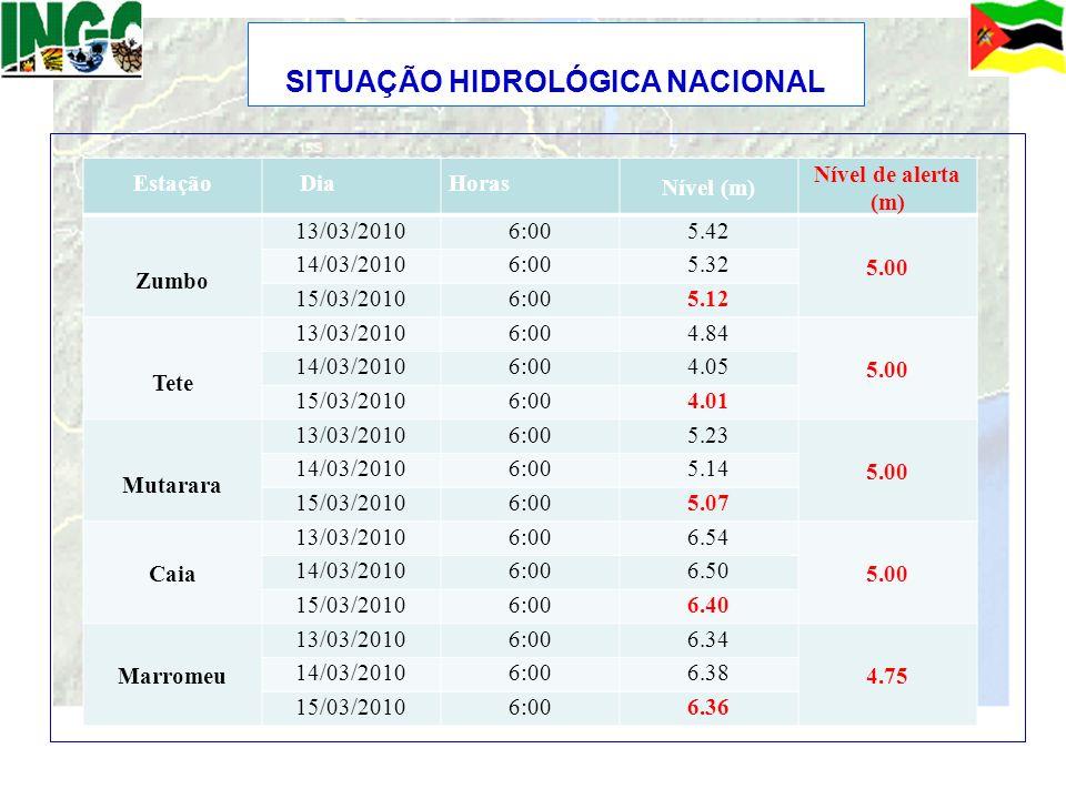 12 SITUAÇÃO HIDROLÓGICA NACIONAL Estação DiaHoras Nível (m) Nível de alerta (m) Zumbo 13/03/20106:005.42 5.00 14/03/20106:005.32 15/03/20106:005.12 Te