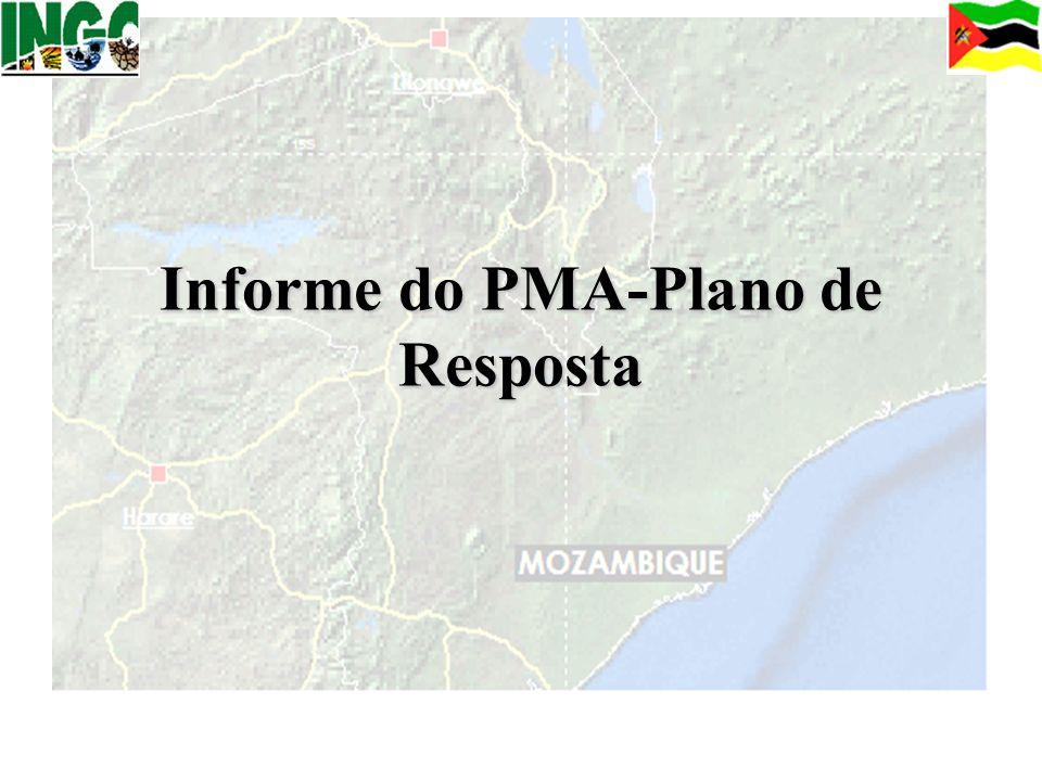 Informe do PMA-Plano de Resposta
