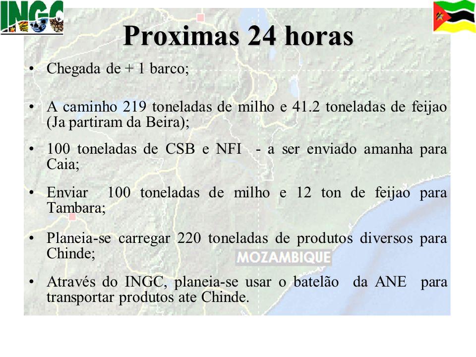 Proximas 24 horas Chegada de + 1 barco; A caminho 219 toneladas de milho e 41.2 toneladas de feijao (Ja partiram da Beira); 100 toneladas de CSB e NFI