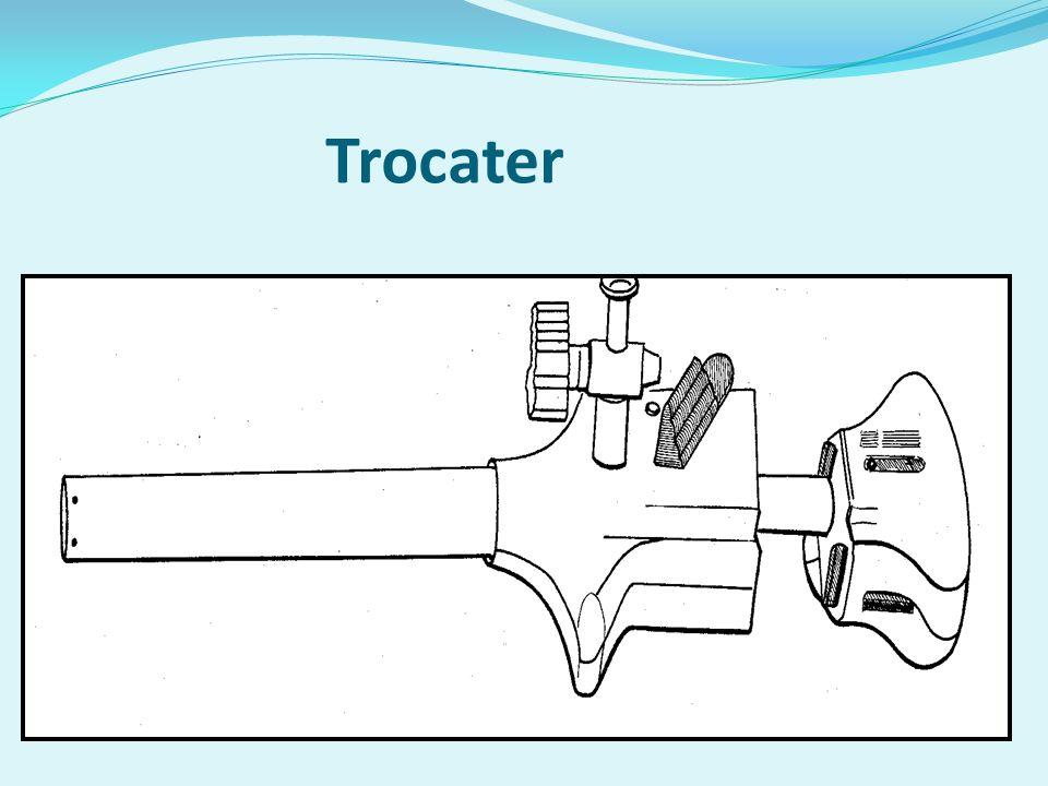 Trocater
