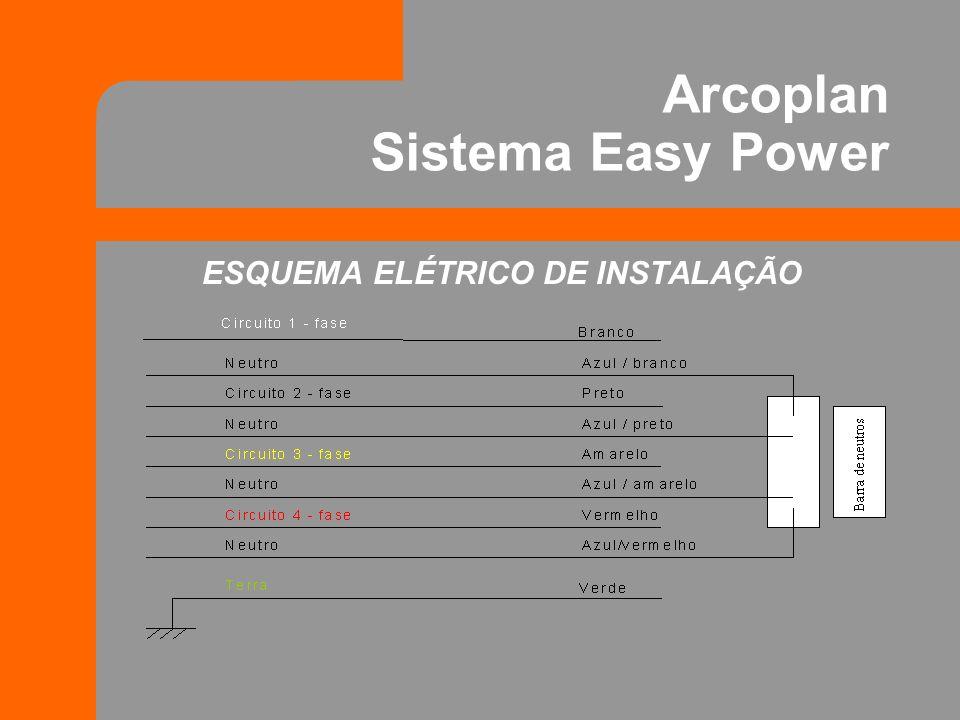 ESQUEMA ELÉTRICO DE INSTALAÇÃO