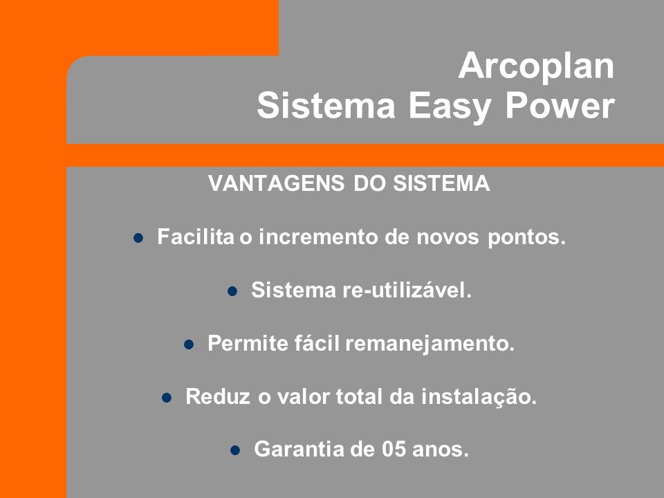 VANTAGENS DO SISTEMA Facilita o incremento de novos pontos. Sistema re-utilizável. Permite fácil remanejamento. Reduz o valor total da instalação. Gar