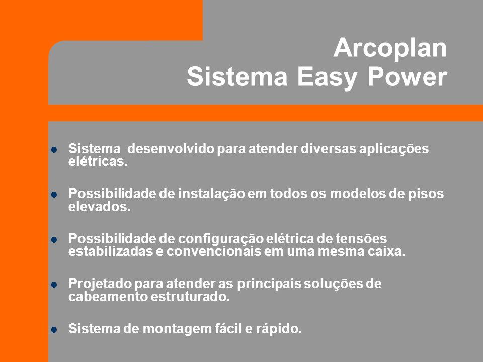 Arcoplan Sistema Easy Power CAIXAS DE TOMADAS Caixa com med.