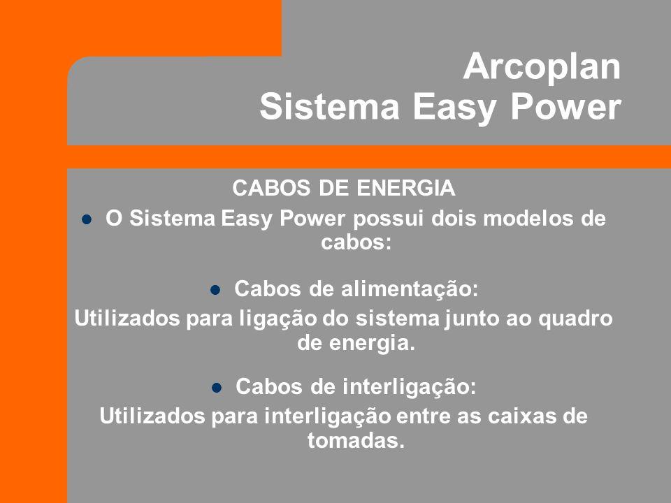 CABOS DE ENERGIA O Sistema Easy Power possui dois modelos de cabos: Cabos de alimentação: Utilizados para ligação do sistema junto ao quadro de energi